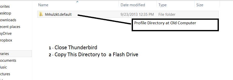 Mozilla Thunderbird Profile Directory
