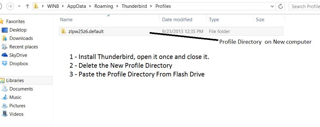 Thunderbird Profile Directory
